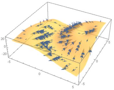 grad-scalar-field.png